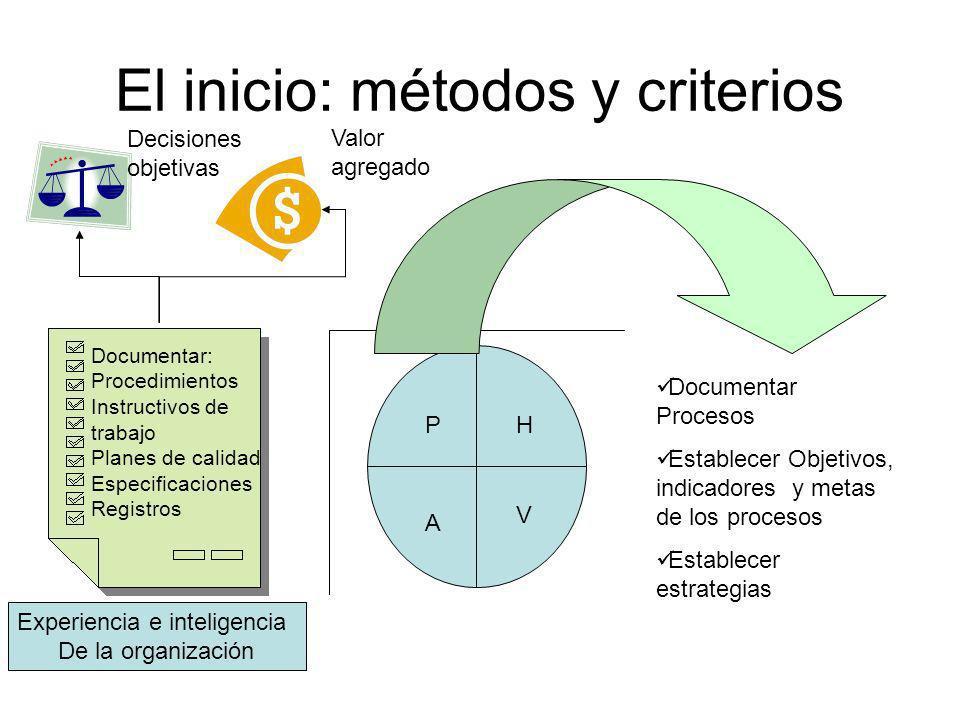 La ruta de la calidad 1) Problema: Identificación del problema.