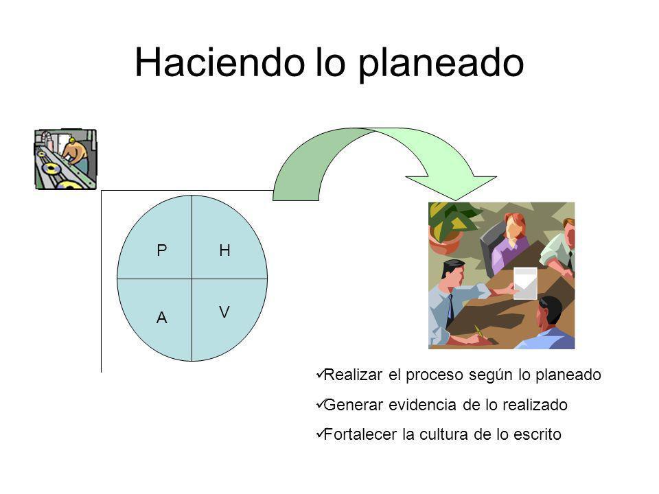 Verificación y mejora continua P V A H Lo que no se mide no se controla Lo que no se controla no se mejora Verificar: La satisfacción del cliente.