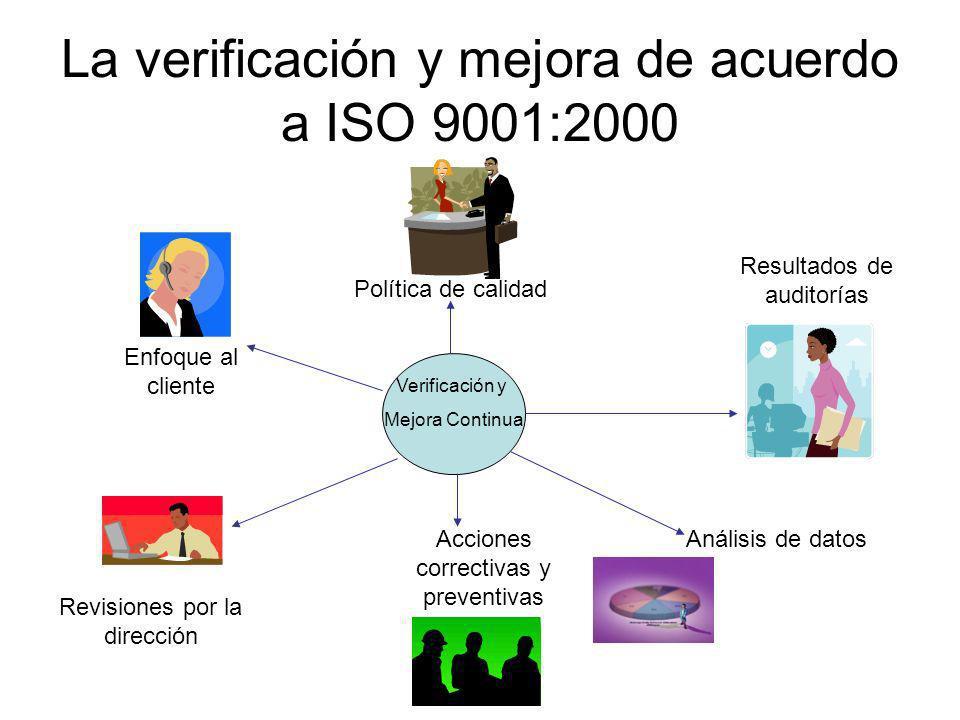 Diagrama de flujo secuencial (administrativa) EmpleadoSecretariaSupervisorTiempo por tarea Recoger las facturas 30 Completar el formulario 30 Capturar el informe 30 Tarea ¿Quién.