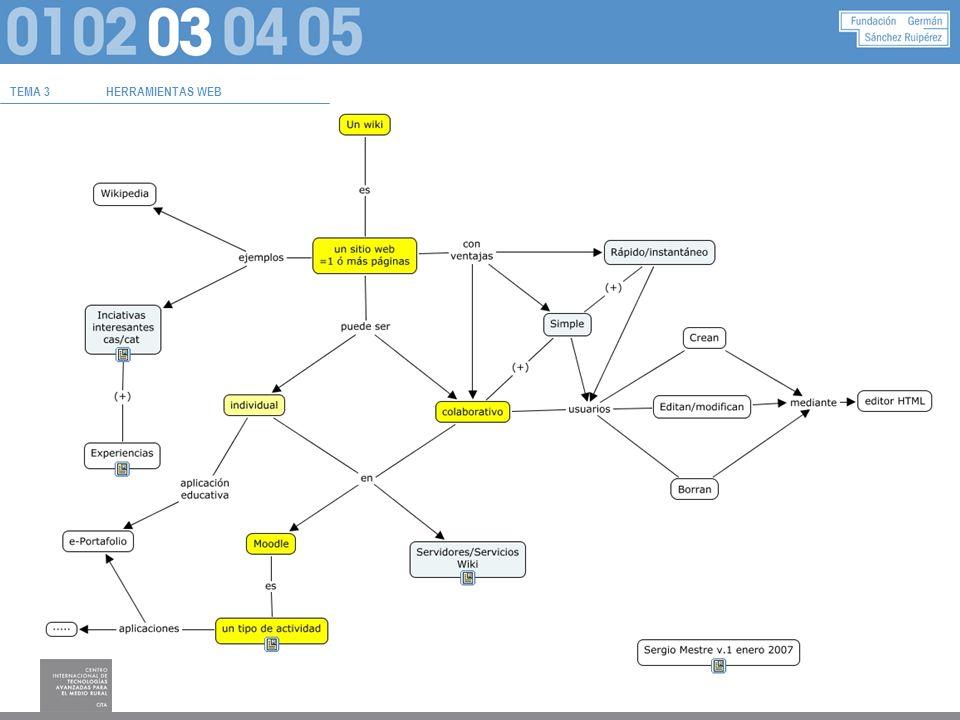 TEMA 3HERRAMIENTAS WEB