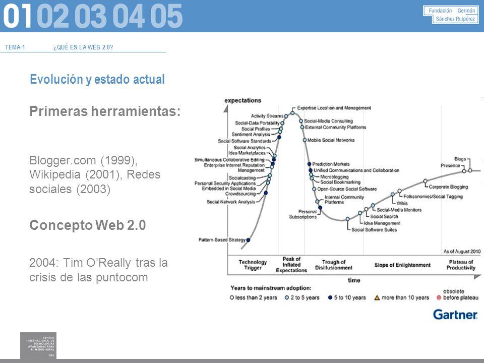 Evolución y estado actual Primeras herramientas: Blogger.com (1999), Wikipedia (2001), Redes sociales (2003) Concepto Web 2.0 2004: Tim OReally tras la crisis de las puntocom TEMA 1¿QUÉ ES LA WEB 2.0