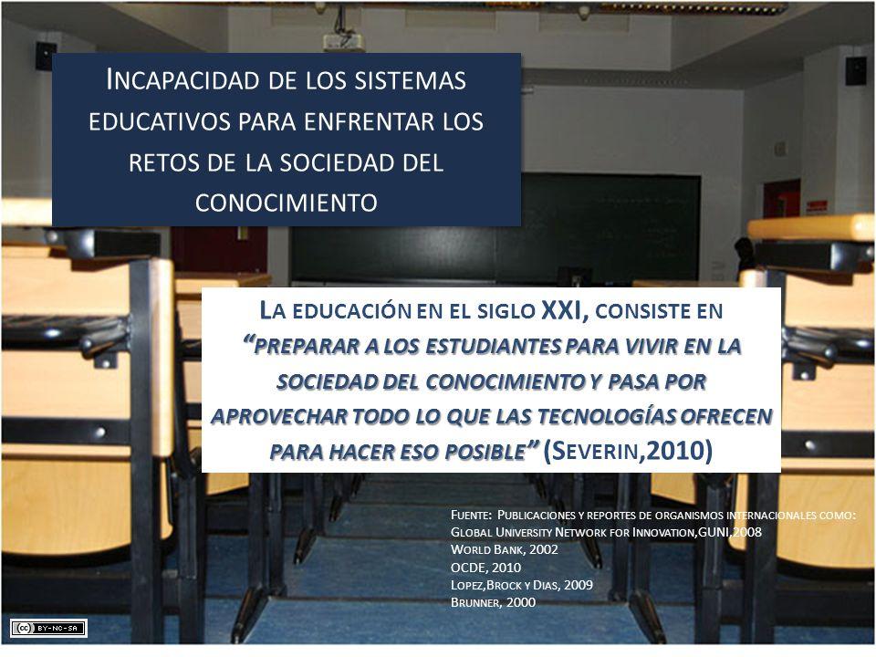I NCAPACIDAD DE LOS SISTEMAS EDUCATIVOS PARA ENFRENTAR LOS RETOS DE LA SOCIEDAD DEL CONOCIMIENTO F UENTE : P UBLICACIONES Y REPORTES DE ORGANISMOS INT