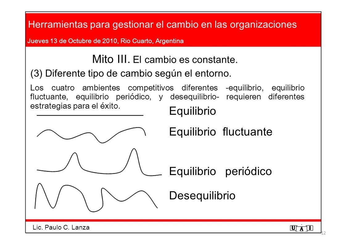 Herramientas para gestionar el cambio en las organizaciones Jueves 13 de Octubre de 2010, Rio Cuarto, Argentina Mito III. El cambio es constante. (3)