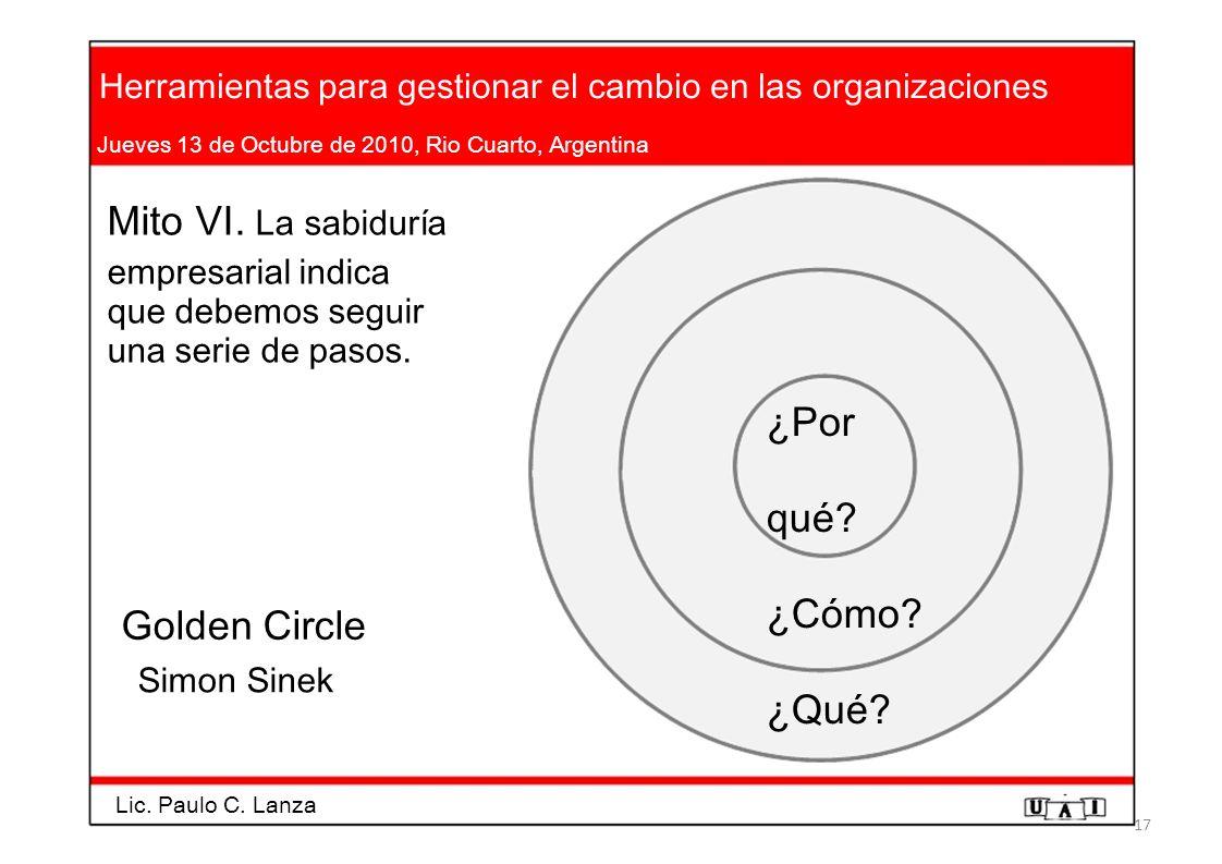 Herramientas para gestionar el cambio en las organizaciones Jueves 13 de Octubre de 2010, Rio Cuarto, Argentina Mito VI. La sabiduría empresarial indi