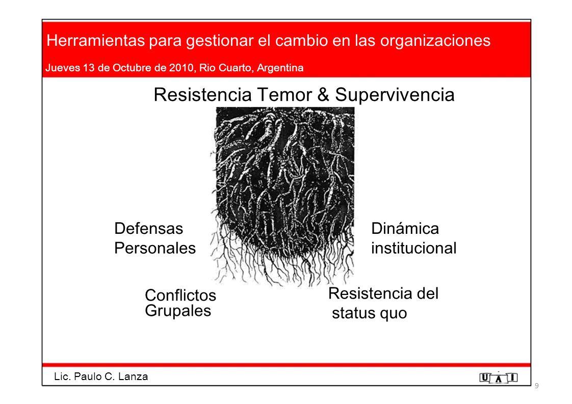 Herramientas para gestionar el cambio en las organizaciones Jueves 13 de Octubre de 2010, Rio Cuarto, Argentina Resistencia Temor & Supervivencia Defe