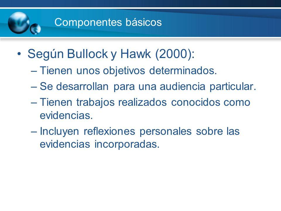 Componentes básicos Según Bullock y Hawk (2000): –Tienen unos objetivos determinados. –Se desarrollan para una audiencia particular. –Tienen trabajos