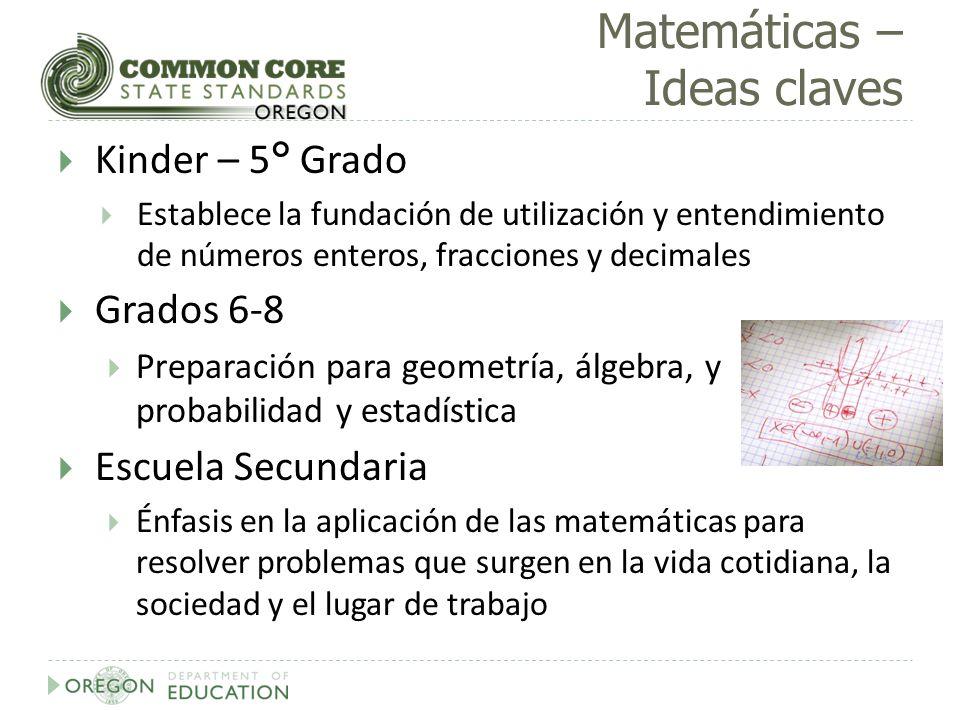 Matemáticas – Ideas claves Kinder – 5° Grado Establece la fundación de utilización y entendimiento de números enteros, fracciones y decimales Grados 6