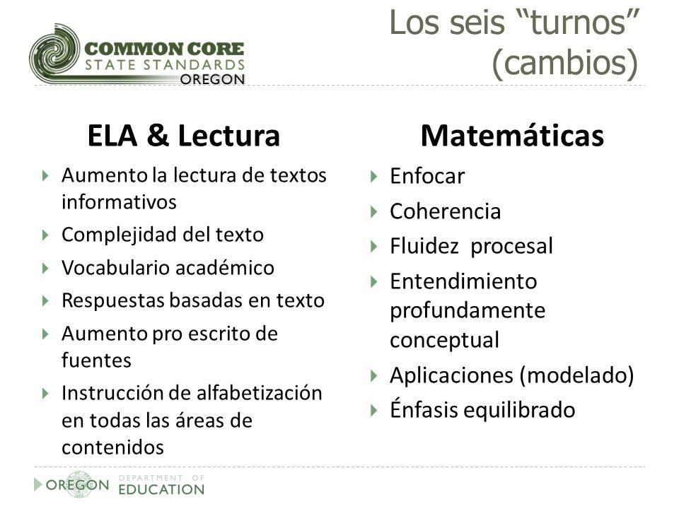 Los seis turnos (cambios) ELA & Lectura Aumento la lectura de textos informativos Complejidad del texto Vocabulario académico Respuestas basadas en te