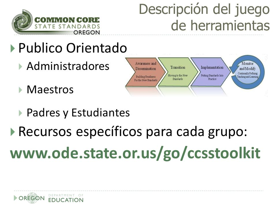 Descripción del juego de herramientas Publico Orientado Administradores Maestros Padres y Estudiantes Recursos específicos para cada grupo: www.ode.st