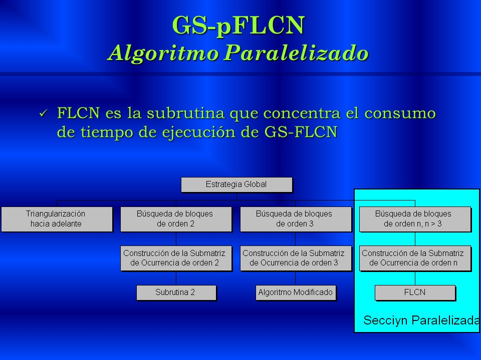 GS-pFLCN Una versión paralela de GS-FLCN Descomposición de Dominios Descomposición de Dominios Filosofía MASTER-WORKERS Filosofía MASTER-WORKERS Implementación sobre NOW´s Implementación sobre NOW´s Uso de la librería PVM (Parallel Virtual Machine), C y LINUX.