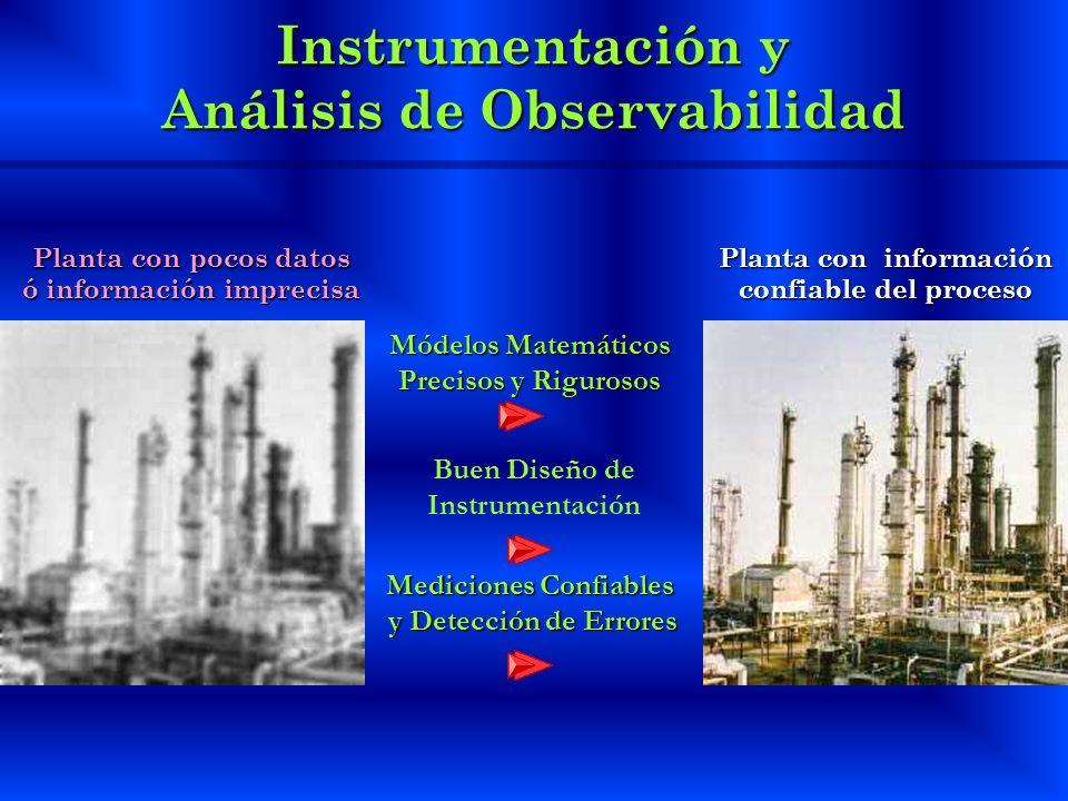 Conclusiones Generales y Recomendaciones Se diseñaron e implementaron nuevas técnicas estructurales para resolver con rigurosidad y eficiencia el análisis de observabilidad de procesos industriales complejos con modelos matemáticos no lineales.