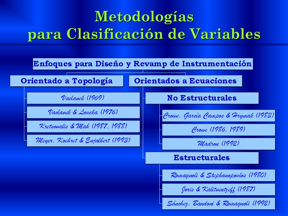 Metodologías para Clasificación de Variables