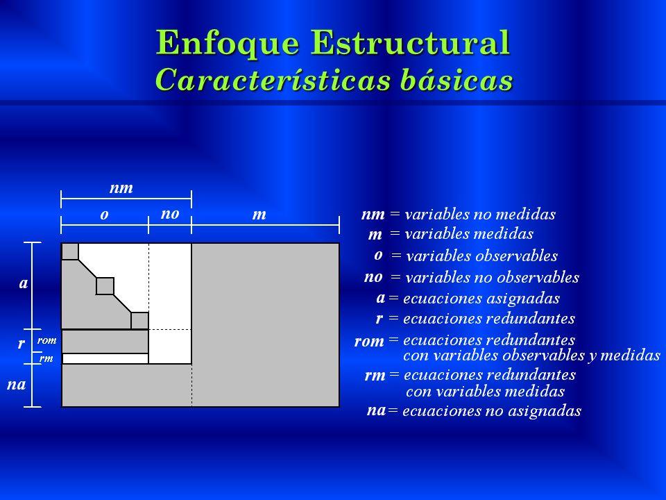 Enfoque Estructural Características básicas