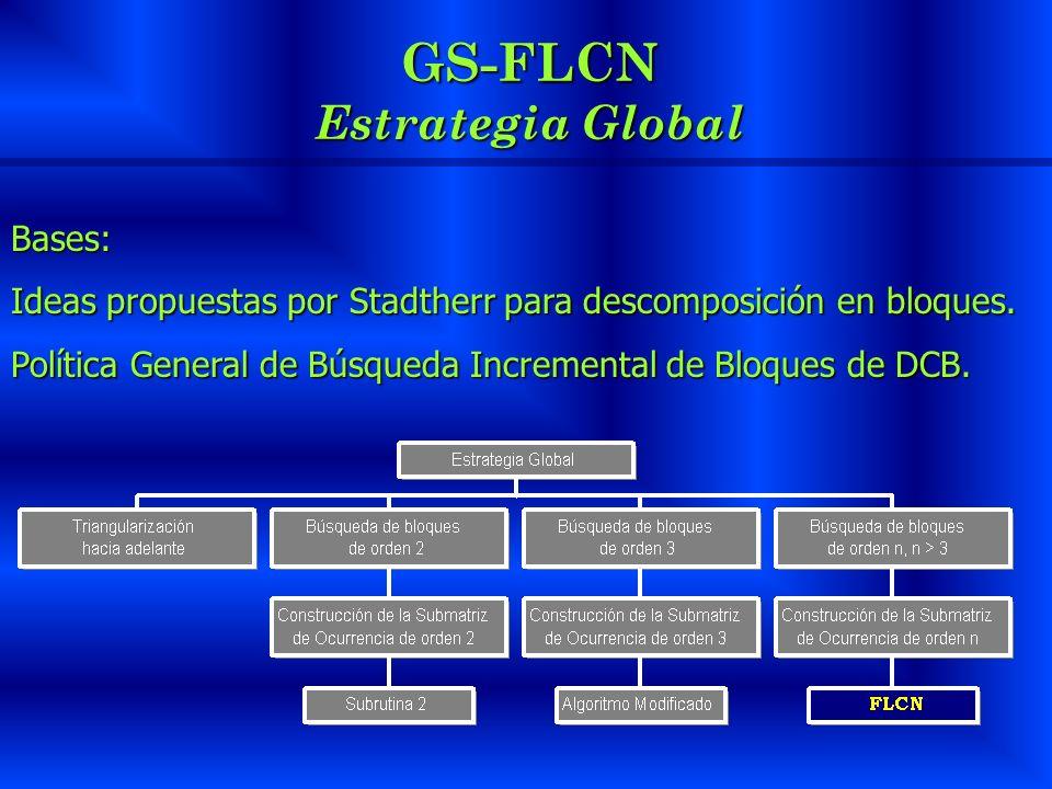 GS-FLCN Estrategia Global Bases: Ideas propuestas por Stadtherr para descomposición en bloques.