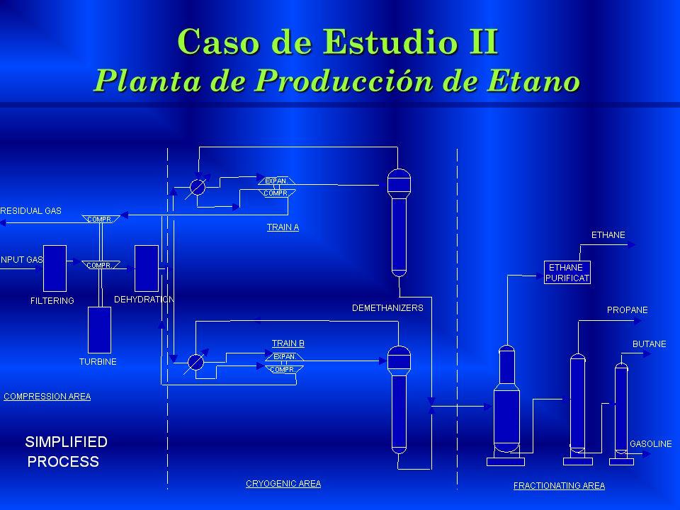 Caso de Estudio II Planta de Producción de Etano