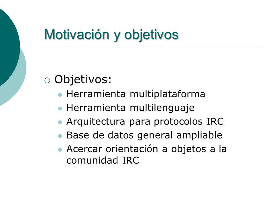 Motivación y objetivos Objetivos: Herramienta multiplataforma Herramienta multilenguaje Arquitectura para protocolos IRC Base de datos general ampliable Acercar orientación a objetos a la comunidad IRC