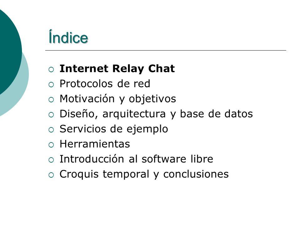 Componentes de una red IRC Usuarios Bots Servidores Redes