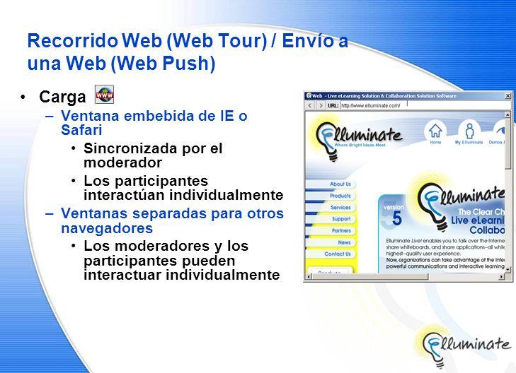 Recorrido Web (Web Tour) / Envío a una Web (Web Push) Carga –Ventana embebida de IE o Safari Sincronizada por el moderador Los participantes interactúan individualmente –Ventanas separadas para otros navegadores Los moderadores y los participantes pueden interactuar individualmente