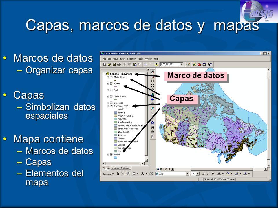 Marcos de datosMarcos de datos –Organizar capas CapasCapas –Simbolizan datos espaciales Mapa contieneMapa contiene –Marcos de datos –Capas –Elementos