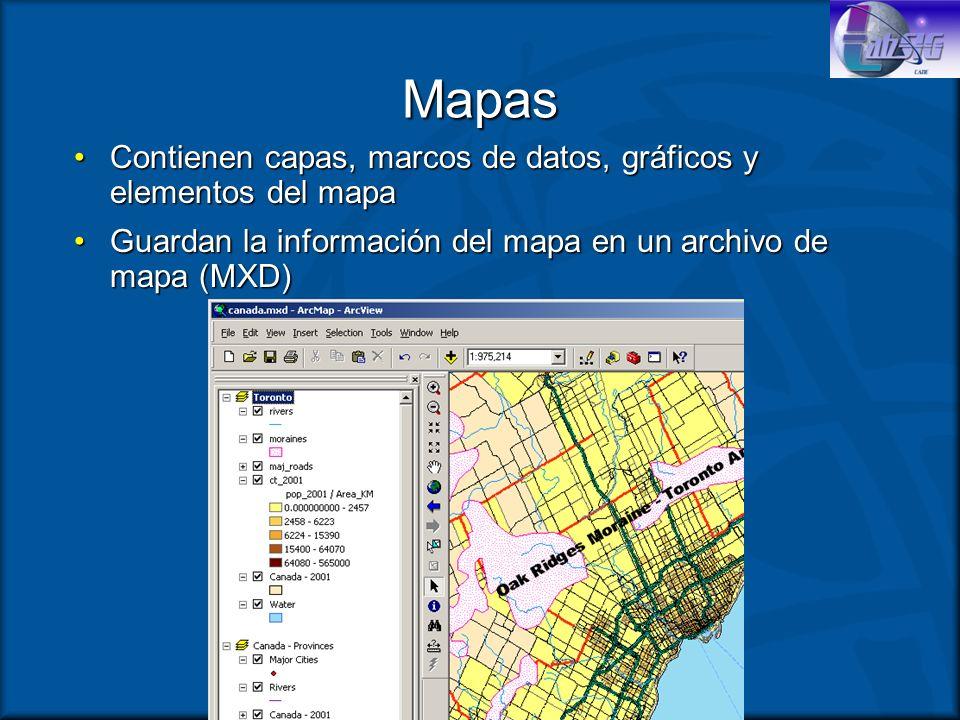 Mapas Contienen capas, marcos de datos, gráficos y elementos del mapaContienen capas, marcos de datos, gráficos y elementos del mapa Guardan la inform