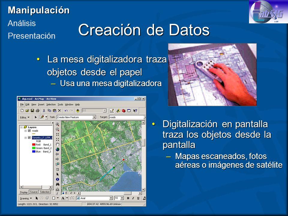 Creación de Datos La mesa digitalizadora trazaLa mesa digitalizadora traza objetos desde el papel objetos desde el papel –Usa una mesa digitalizadora