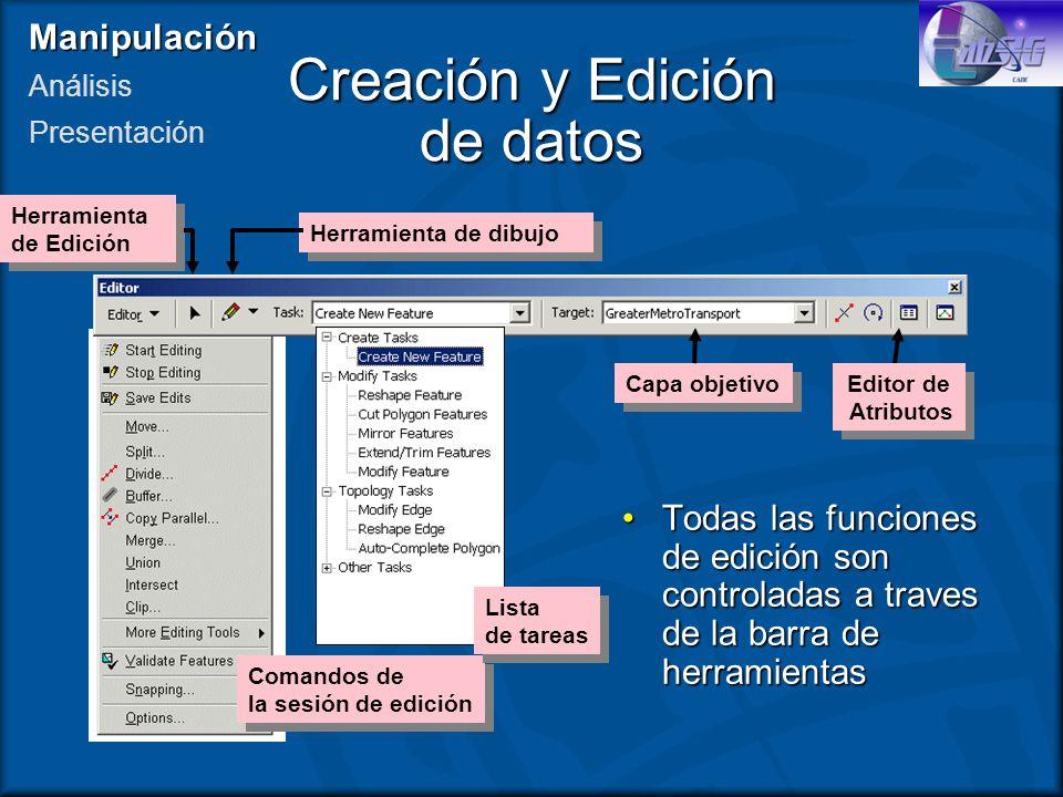 Creación y Edición de datos Todas las funciones de edición son controladas a traves de la barra de herramientasTodas las funciones de edición son cont