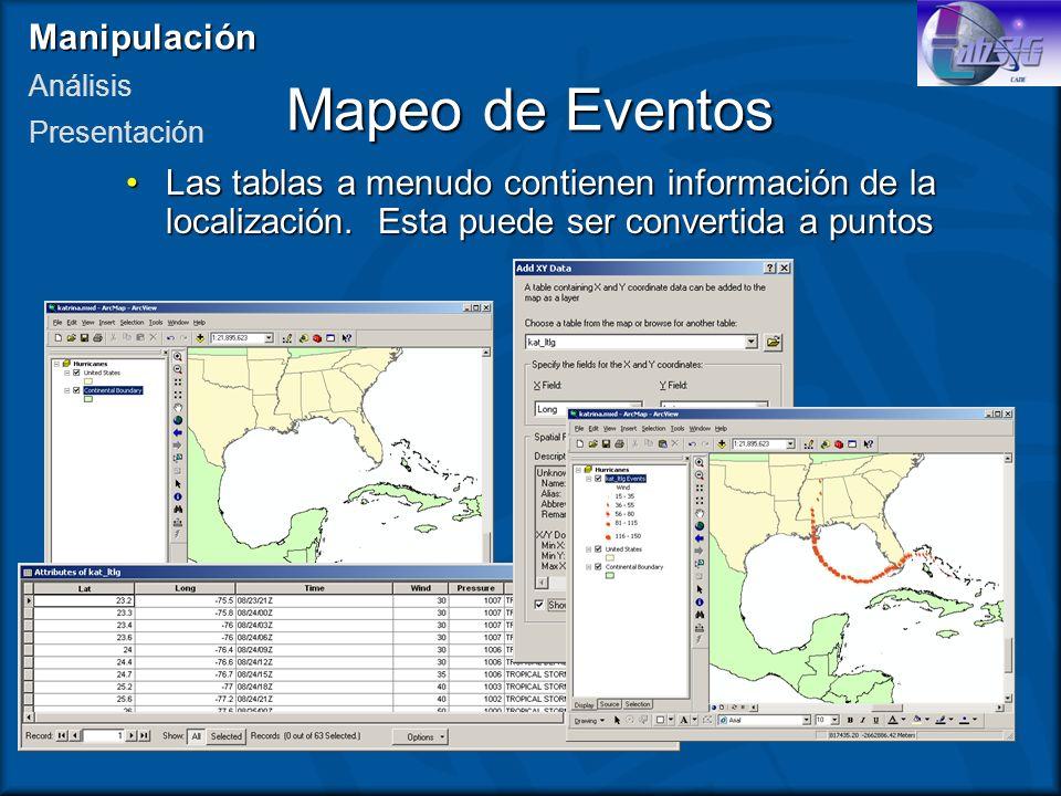 Mapeo de Eventos Las tablas a menudo contienen información de la localización. Esta puede ser convertida a puntosLas tablas a menudo contienen informa