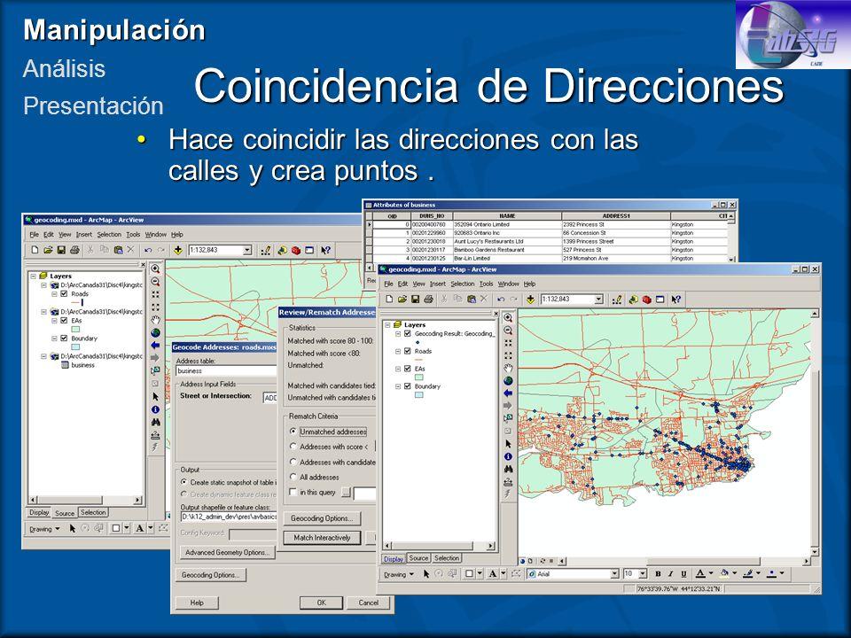 Coincidencia de Direcciones Hace coincidir las direcciones con las calles y crea puntos.Hace coincidir las direcciones con las calles y crea puntos. M