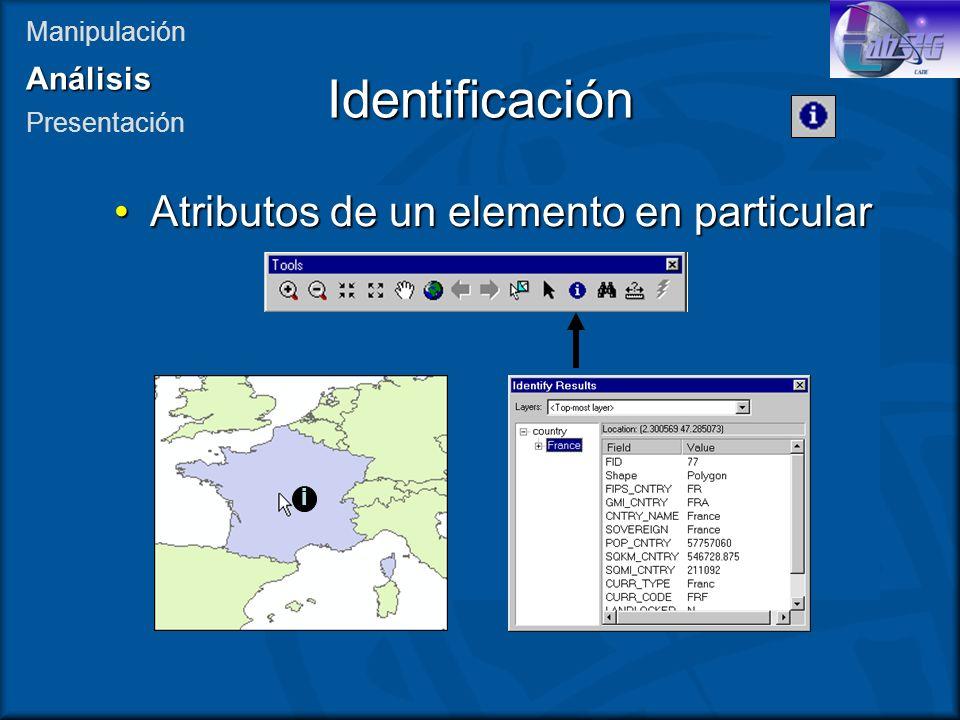 Identificación Atributos de un elemento en particularAtributos de un elemento en particular i ManipulaciónAnálisis Presentación