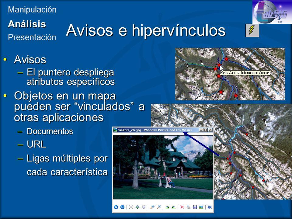 Avisos e hipervínculos AvisosAvisos –El puntero despliega atributos específicos Objetos en un mapa pueden ser vinculados a otras aplicacionesObjetos e