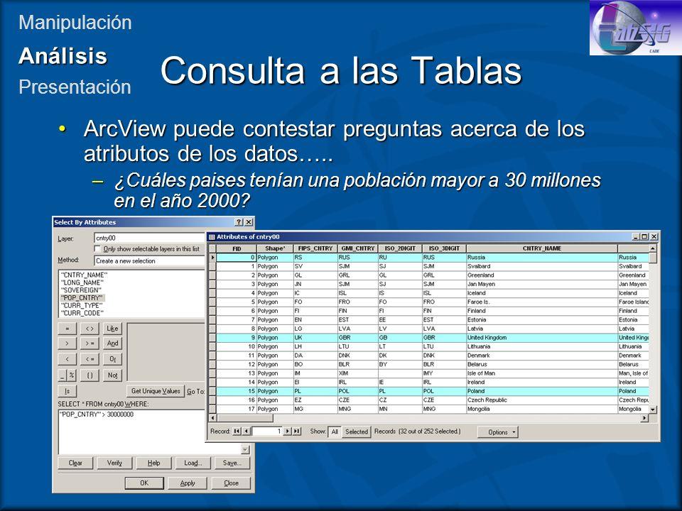 Consulta a las Tablas ArcView puede contestar preguntas acerca de los atributos de los datos…..ArcView puede contestar preguntas acerca de los atribut