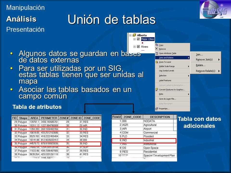 Unión de tablas Algunos datos se guardan en bases de datos externasAlgunos datos se guardan en bases de datos externas Para ser utilizadas por un SIG,