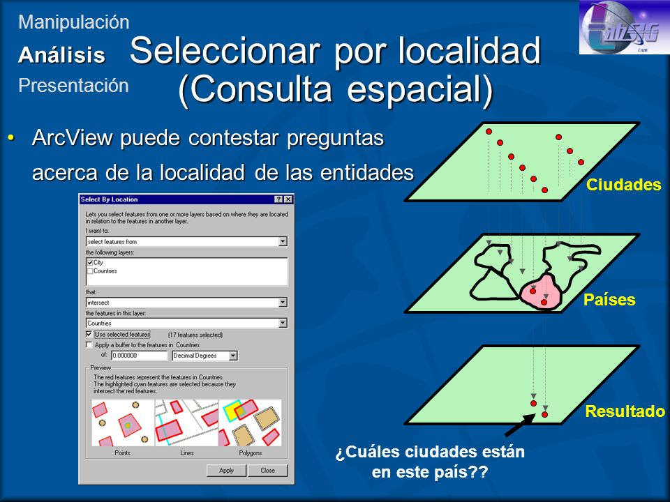 Seleccionar por localidad (Consulta espacial) ArcView puede contestar preguntasArcView puede contestar preguntas acerca de la localidad de las entidad