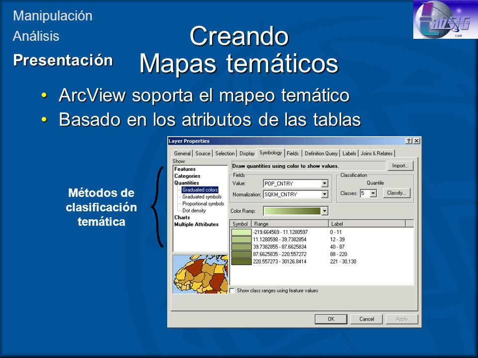 Creando Mapas temáticos ArcView soporta el mapeo temáticoArcView soporta el mapeo temático Basado en los atributos de las tablasBasado en los atributo