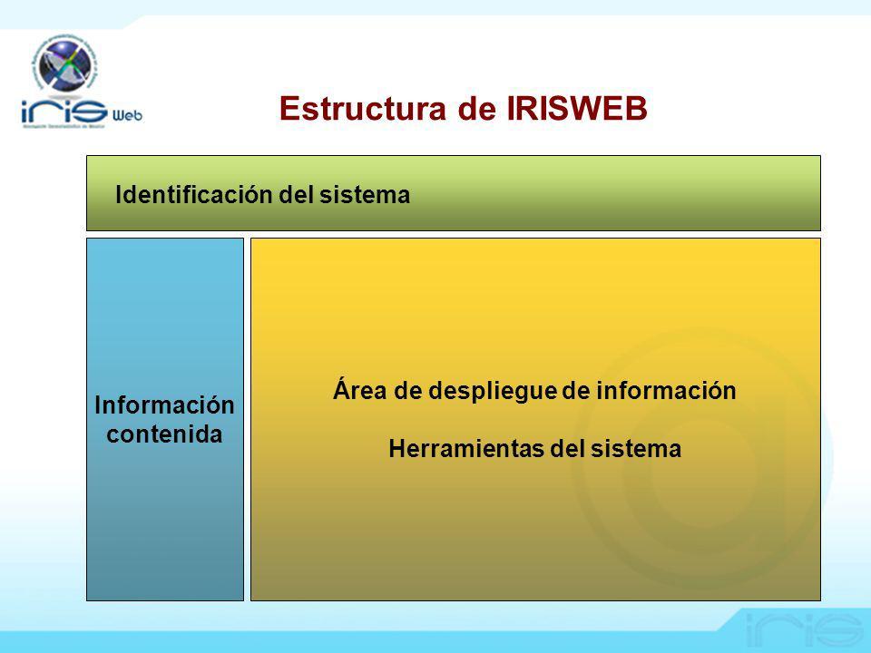 IRIS Estructura de IRISWEB Información contenida Área de despliegue de información Herramientas del sistema Identificación del sistema
