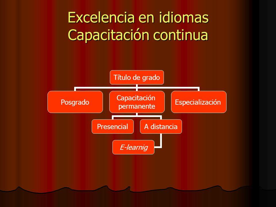 Excelencia en idiomas Capacitación continua Título de grado Posgrado Capacitación permanente PresencialA distancia E-learnig Especialización