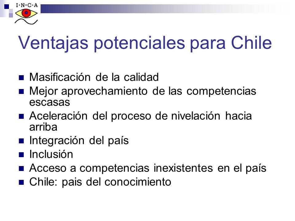 Ventajas potenciales para Chile Masificación de la calidad Mejor aprovechamiento de las competencias escasas Aceleración del proceso de nivelación hac