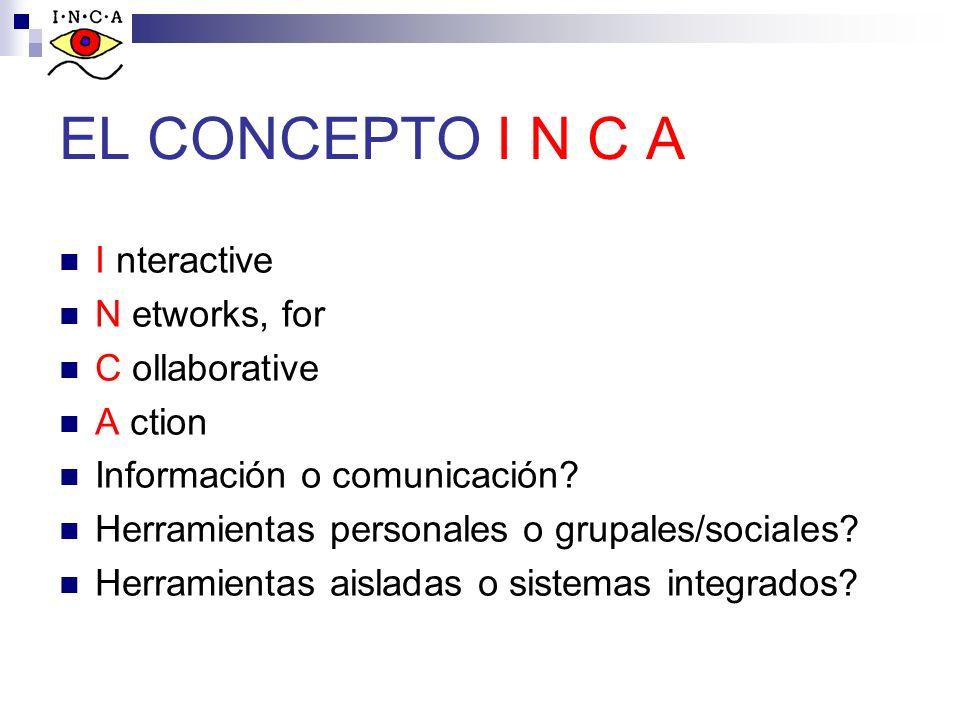 EL CONCEPTO I N C A I nteractive N etworks, for C ollaborative A ction Información o comunicación? Herramientas personales o grupales/sociales? Herram