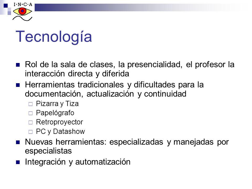 Tecnología Rol de la sala de clases, la presencialidad, el profesor la interacción directa y diferida Herramientas tradicionales y dificultades para l