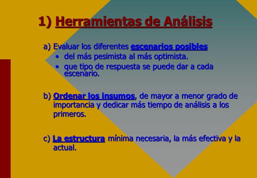 1) Herramientas de Análisis a)Evaluar los diferentes escenarios posibles del más pesimista al más optimista.del más pesimista al más optimista. que ti