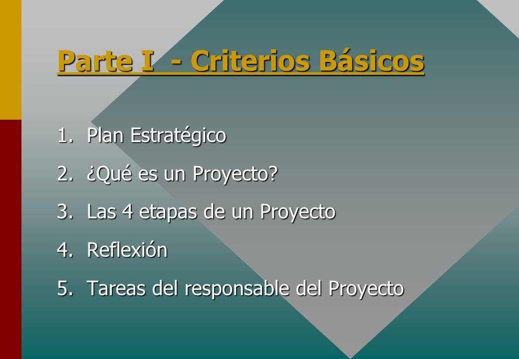 Parte I - Criterios Básicos 1.Plan Estratégico 2.¿Qué es un Proyecto? 3.Las 4 etapas de un Proyecto 4.Reflexión 5.Tareas del responsable del Proyecto