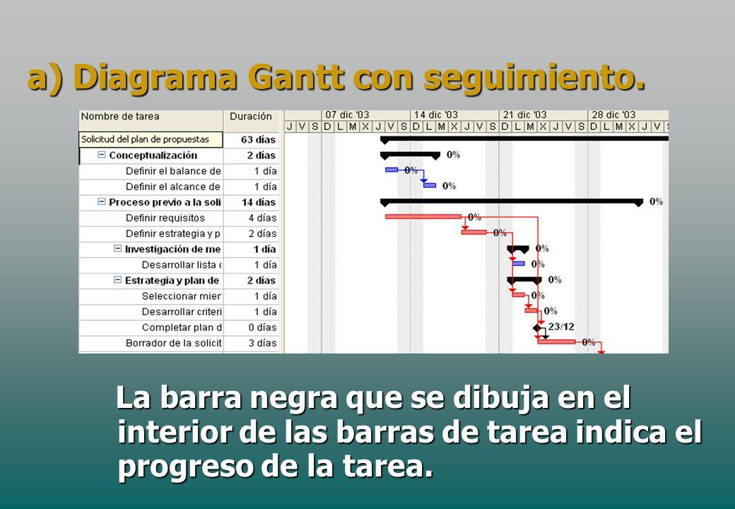 La barra negra que se dibuja en el interior de las barras de tarea indica el progreso de la tarea. La barra negra que se dibuja en el interior de las