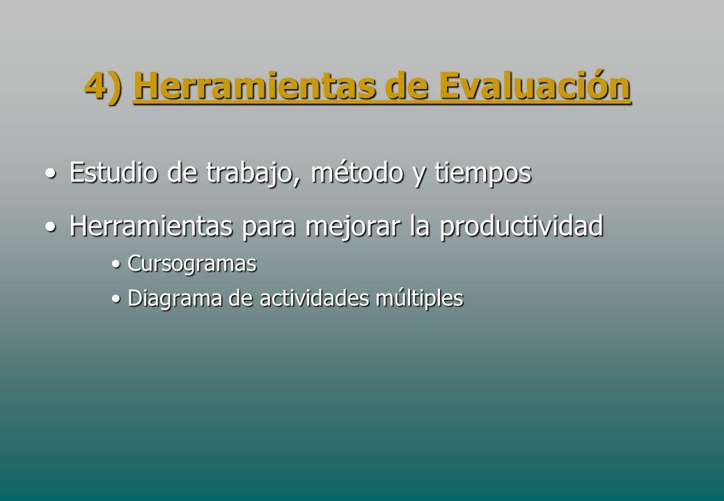 Estudio de trabajo, método y tiemposEstudio de trabajo, método y tiempos Herramientas para mejorar la productividadHerramientas para mejorar la produc