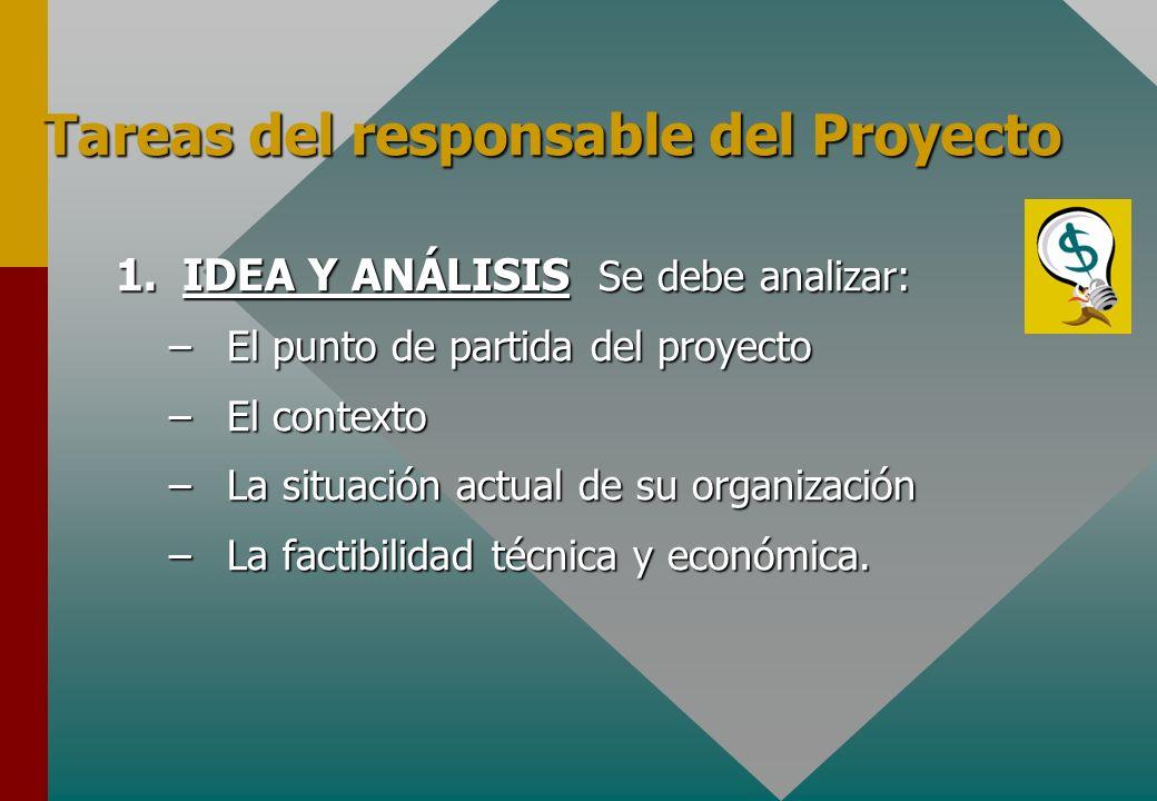 Tareas del responsable del Proyecto 1.IDEA Y ANÁLISIS Se debe analizar: –El punto de partida del proyecto –El contexto –La situación actual de su orga
