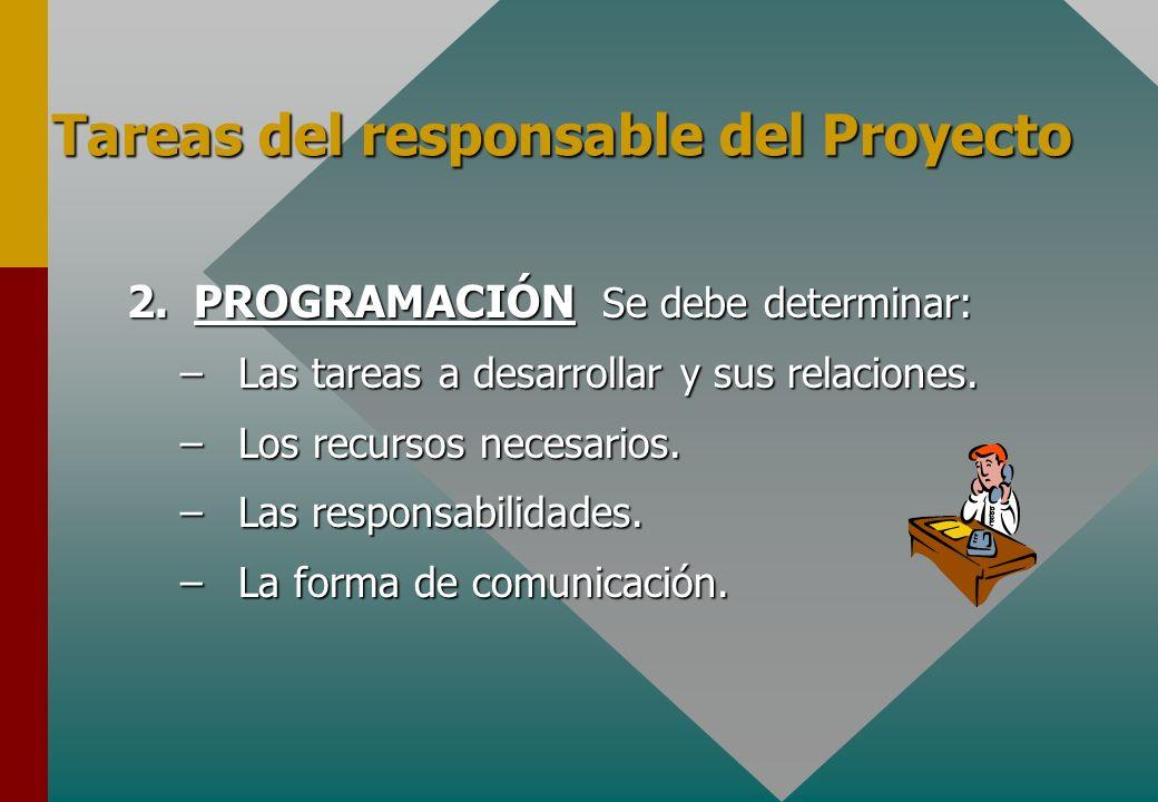 2.PROGRAMACIÓN Se debe determinar: –Las tareas a desarrollar y sus relaciones. –Los recursos necesarios. –Las responsabilidades. –La forma de comunica