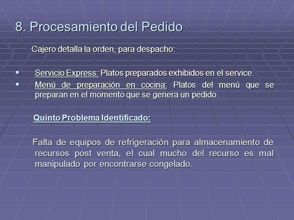 8. Procesamiento del Pedido Cajero detalla la orden, para despacho: Cajero detalla la orden, para despacho: Servicio Express: Platos preparados exhibi