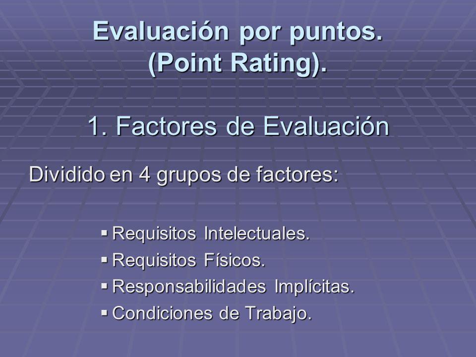 Evaluación por puntos. (Point Rating). 1. Factores de Evaluación Dividido en 4 grupos de factores: Requisitos Intelectuales. Requisitos Intelectuales.