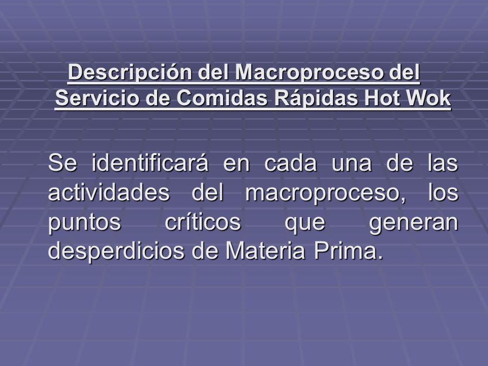 Descripción del Macroproceso del Servicio de Comidas Rápidas Hot Wok Se identificará en cada una de las actividades del macroproceso, los puntos críti