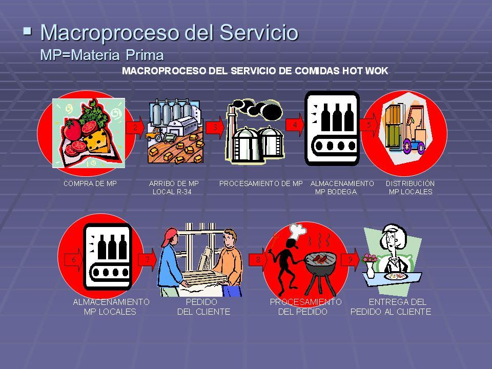 PROGRAMAS DE CAPACITACION NECESIDADES DE ENTRENAMIENTO