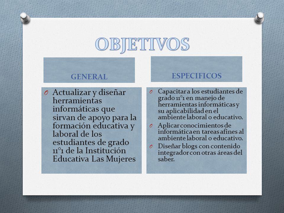 Los siete principios de la enseñanza efectiva.Aprendizaje significativo Presentación de proyecto.